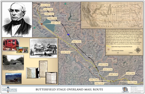 Butterfield Stage Overland Mail Route